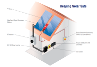 how-to-keeping-solar-safe.png